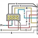 Конструкция замков зажигания всех автомобилей ВАЗ