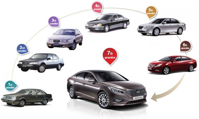 Рассекречен дизайн нового Hyundai Solaris на российском рынке