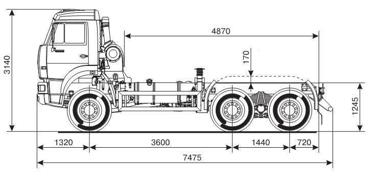 Шасси КАМАЗ 6522: особенности и технические характеристики
