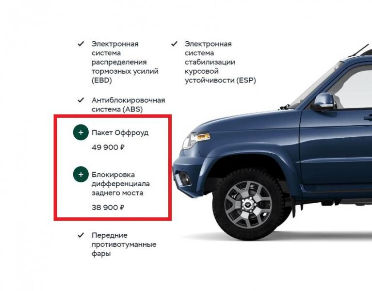 Опрос: ваше мнение по маразму с комплектацией УАЗ Патриот
