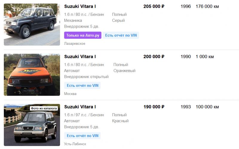 5 Проходимых внедорожников для рыбалки по цене до 200 000 рублей.