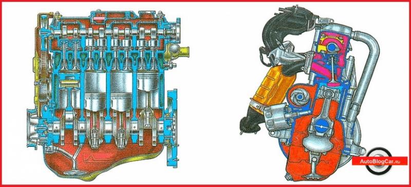 Самый капризный 8-ми клапанный двигатель ВАЗ (Лада)