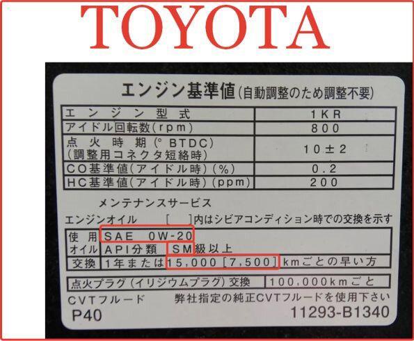 Как часто менять моторное масло? Как делают японцы на своих машинах