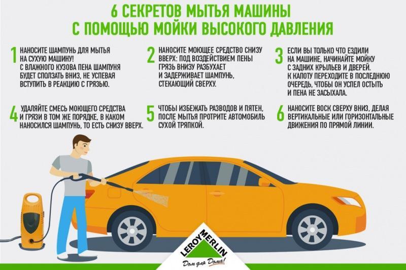Почему машину нужно мыть именно снизу вверх?