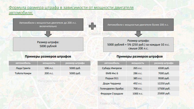 Штраф в ₽15 тыс., цены на новый VW Teramont и другое. Автоновости дня