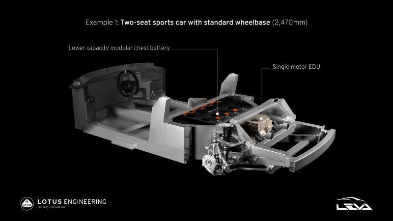 Lotus Type 135: электрический наследник Elise поделится платформой с Alpine